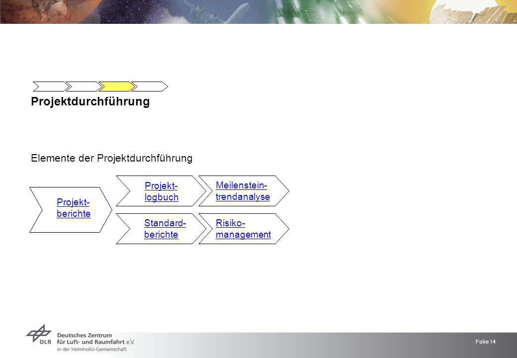 Folie 14 Projektdurchführung Elemente der Projektdurchführung Projekt- logbuch Meilenstein- trendanalyse Standard- berichte Risiko- management Projekt