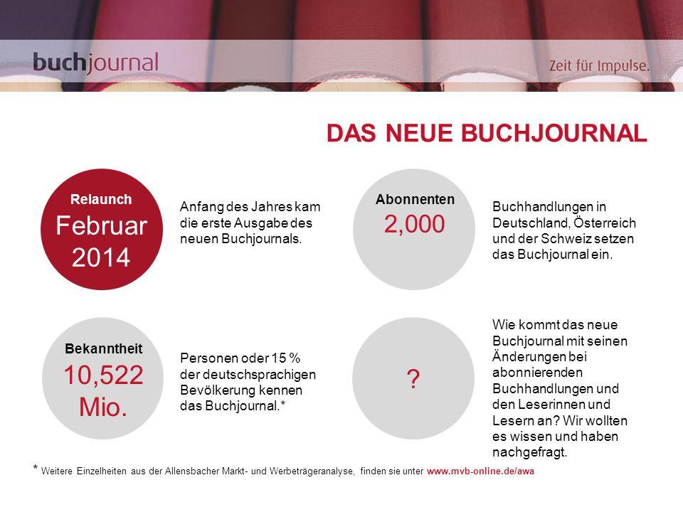 * Weitere Einzelheiten aus der Allensbacher Markt- und Werbeträgeranalyse, finden sie unter www.mvb-online.de/awa DAS NEUE BUCHJOURNAL Relaunch Februar 2014 Bekanntheit 10,522 Mio.