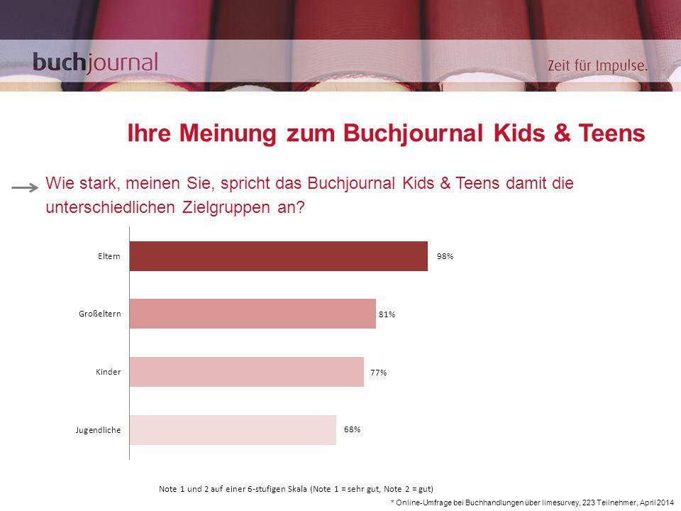 Wie stark, meinen Sie, spricht das Buchjournal Kids & Teens damit die unterschiedlichen Zielgruppen an.