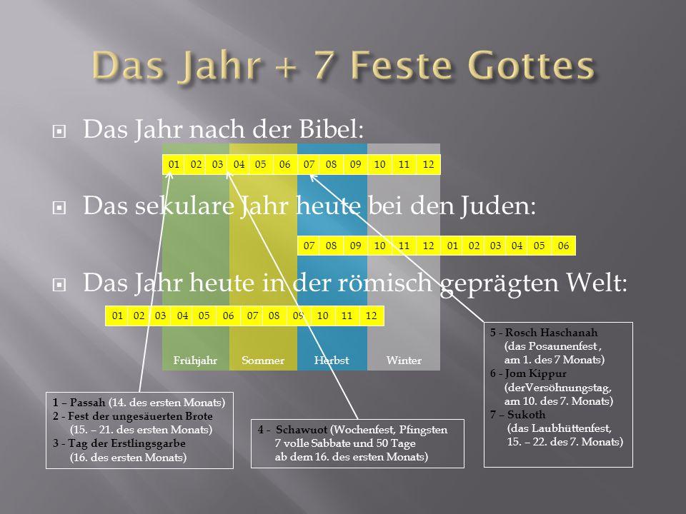 WinterHerbstSommerFrühjahr  Das Jahr nach der Bibel:  Das sekulare Jahr heute bei den Juden:  Das Jahr heute in der römisch geprägten Welt: 0102030