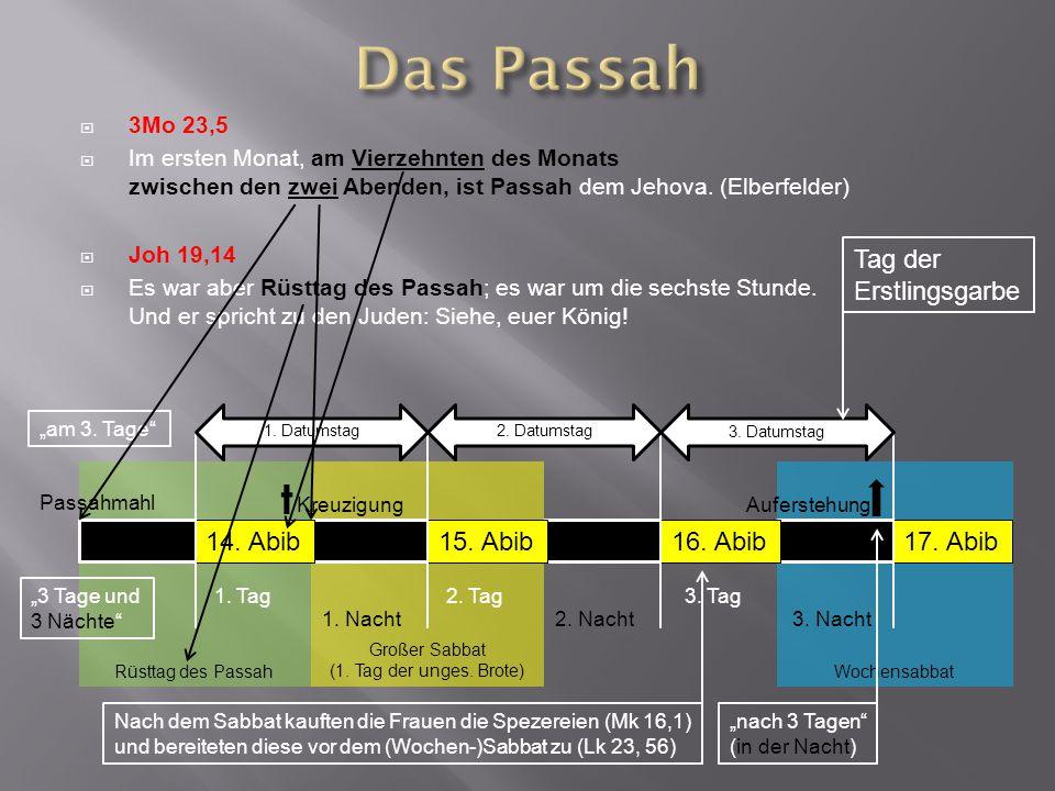  3Mo 23,5  Im ersten Monat, am Vierzehnten des Monats zwischen den zwei Abenden, ist Passah dem Jehova. (Elberfelder)  Joh 19,14  Es war aber Rüst