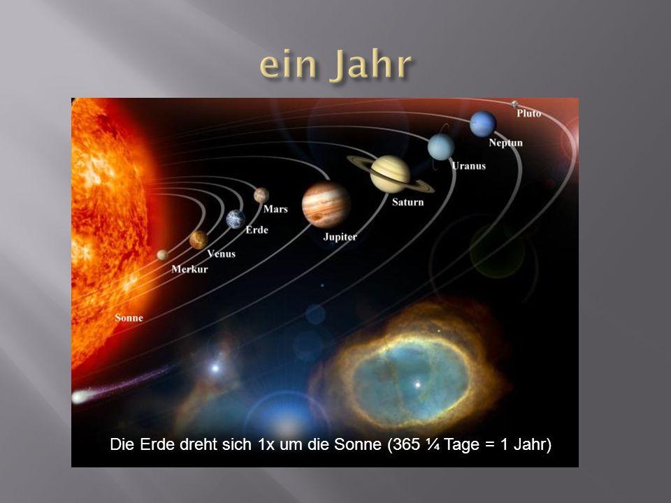 Die Erde dreht sich 1x um die Sonne (365 ¼ Tage = 1 Jahr)