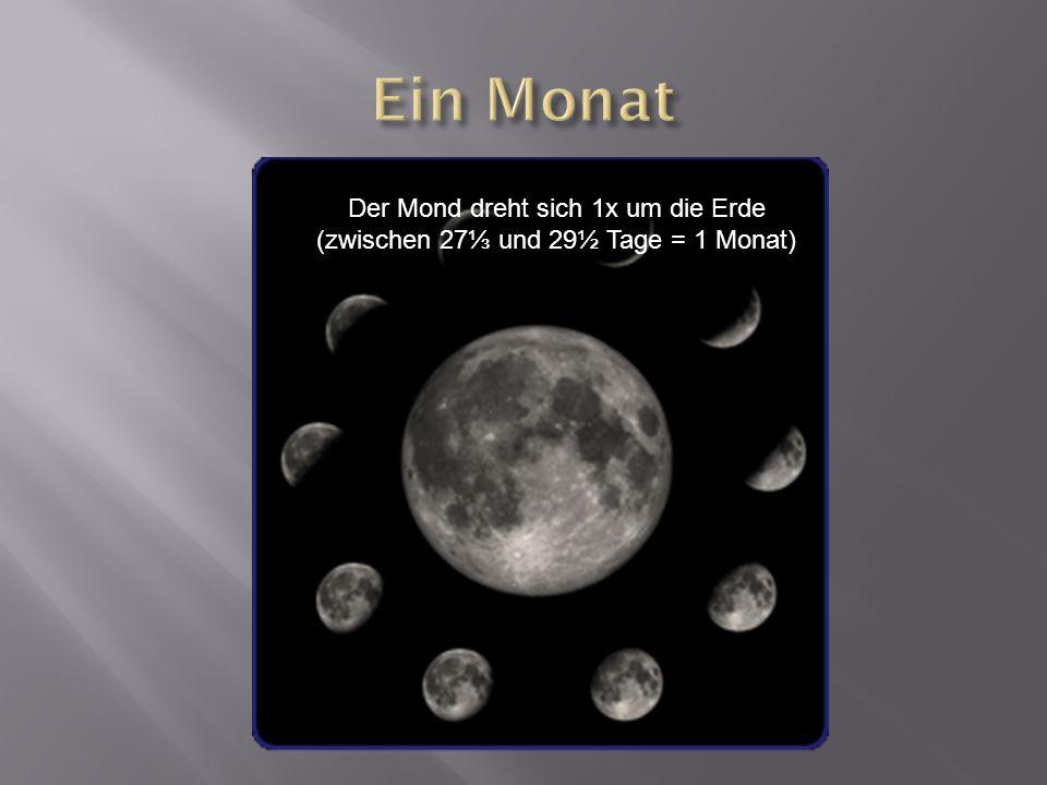 Der Mond dreht sich 1x um die Erde (zwischen 27⅓ und 29½ Tage = 1 Monat)