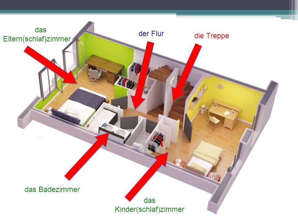 BILAN Pour demander où va tel ou tel objet dans la maison, je pose la question : WOHIN kommt …..
