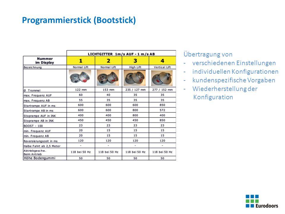 Programmierstick (Bootstick) Übertragung von -verschiedenen Einstellungen -individuellen Konfigurationen -kundenspezifische Vorgaben -Wiederherstellun