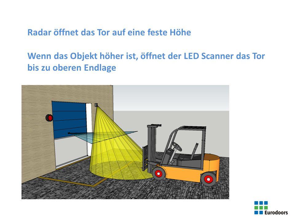 4 Radar öffnet das Tor auf eine feste Höhe Wenn das Objekt höher ist, öffnet der LED Scanner das Tor bis zu oberen Endlage