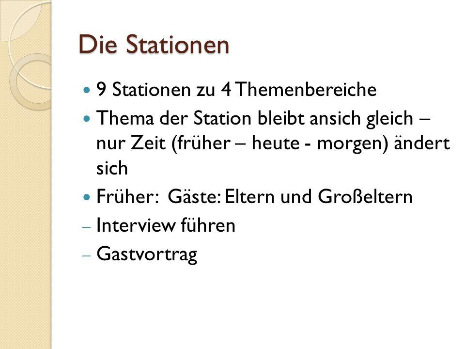 Die Stationen 9 Stationen zu 4 Themenbereiche Thema der Station bleibt ansich gleich – nur Zeit (früher – heute - morgen) ändert sich Früher: Gäste: Eltern und Großeltern  Interview führen  Gastvortrag