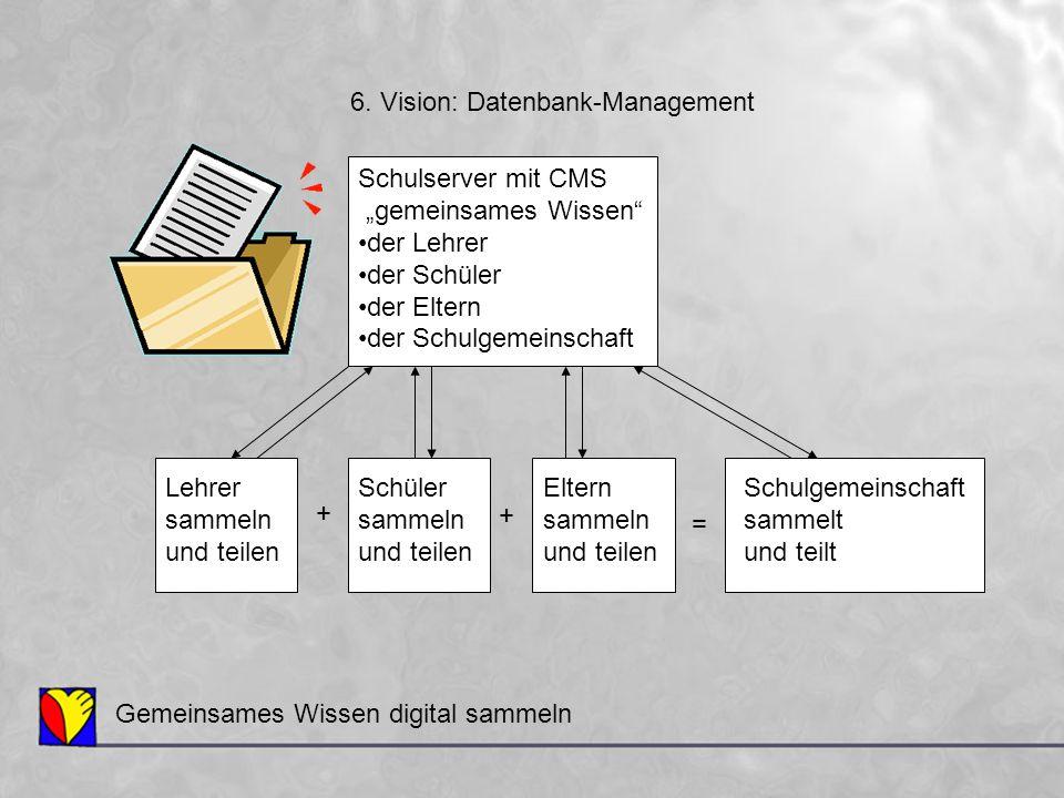 """Gemeinsames Wissen digital sammeln 6. Vision: Datenbank-Management Schulserver mit CMS """"gemeinsames Wissen"""" der Lehrer der Schüler der Eltern der Schu"""