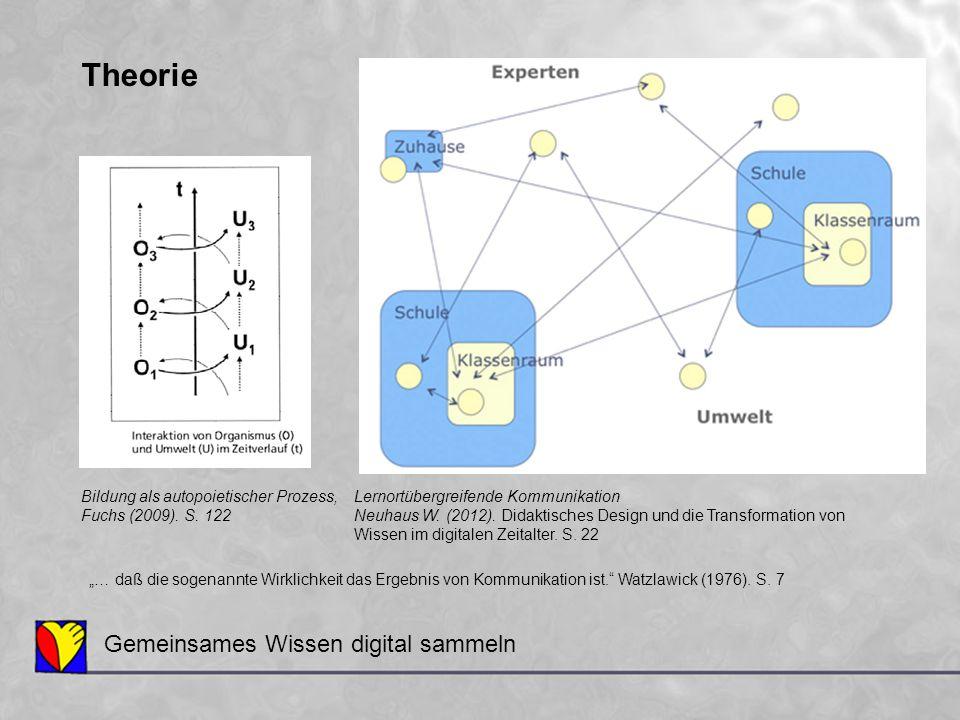 Theorie Gemeinsames Wissen digital sammeln Bildung als autopoietischer Prozess, Fuchs (2009). S. 122 Lernortübergreifende Kommunikation Neuhaus W. (20