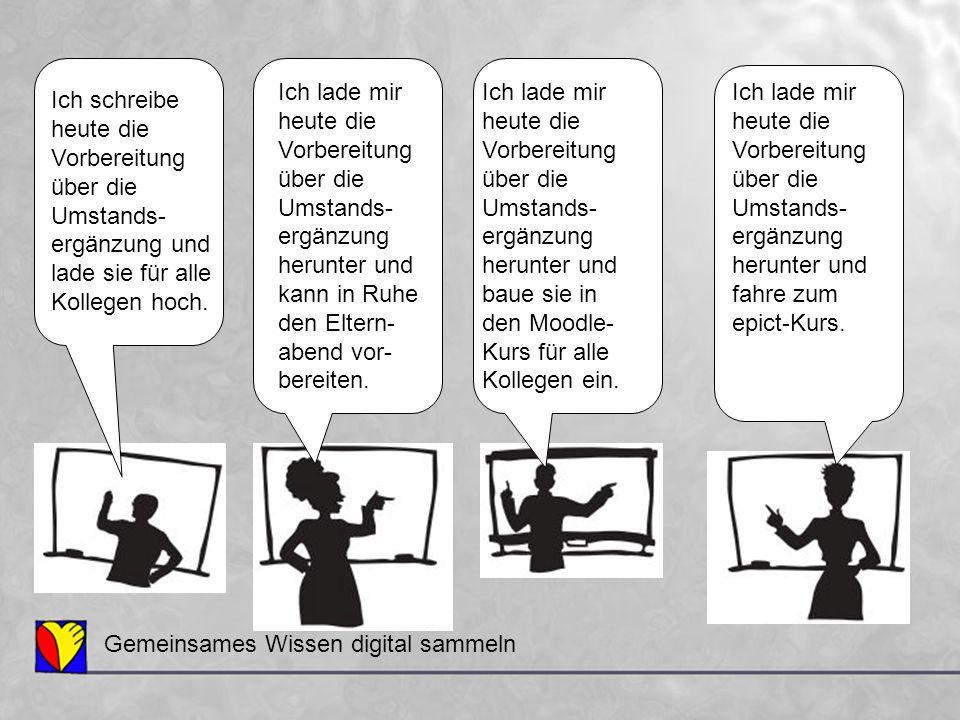 Gemeinsames Wissen digital sammeln 3.Wer sammelt.