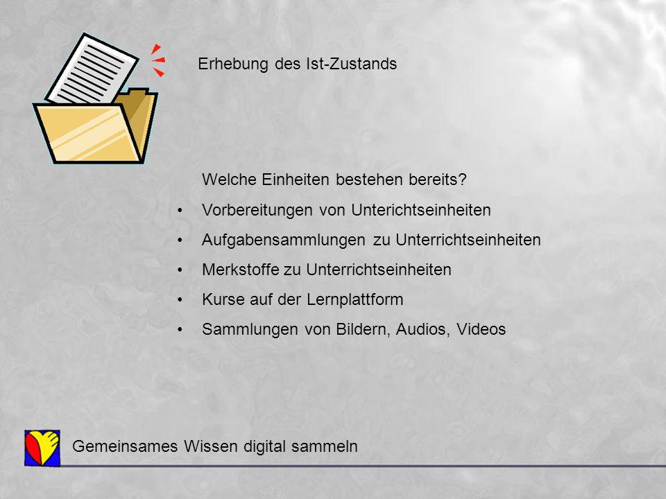 1.Was kann digital gesammelt werden.2.Wie kann gesammelt werden.