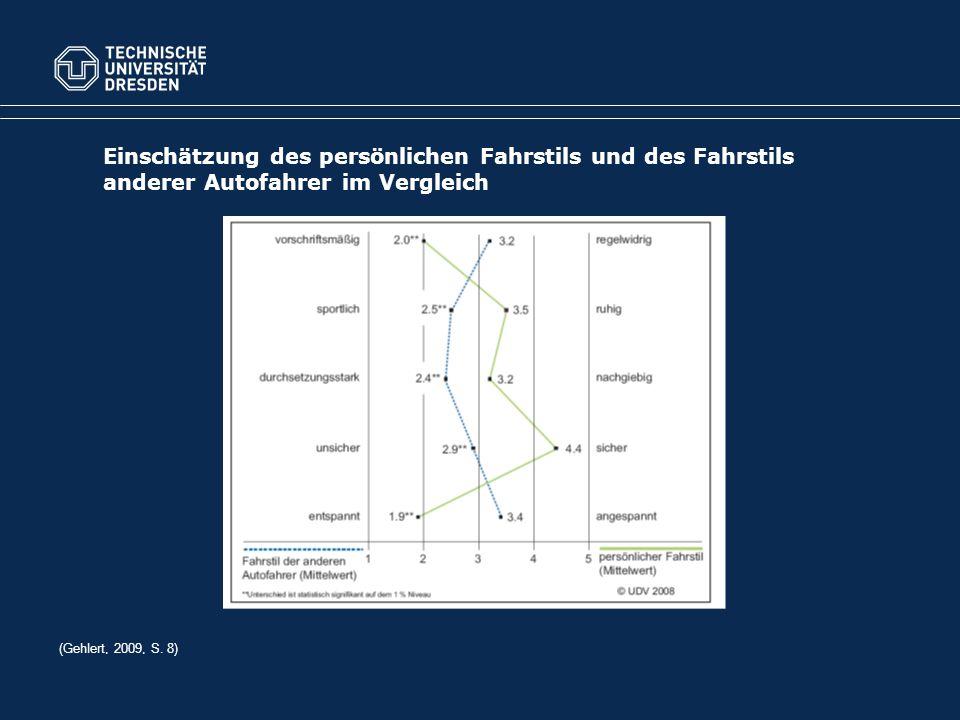 Einschätzung des persönlichen Fahrstils und des Fahrstils anderer Autofahrer im Vergleich (Gehlert, 2009, S.