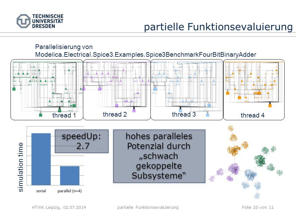 HTWK Leipzig, 02.07.2014partielle FunktionsevaluierungFolie 10 von 11 partielle Funktionsevaluierung Motivation?Parallelisierung von Modelica.Electric