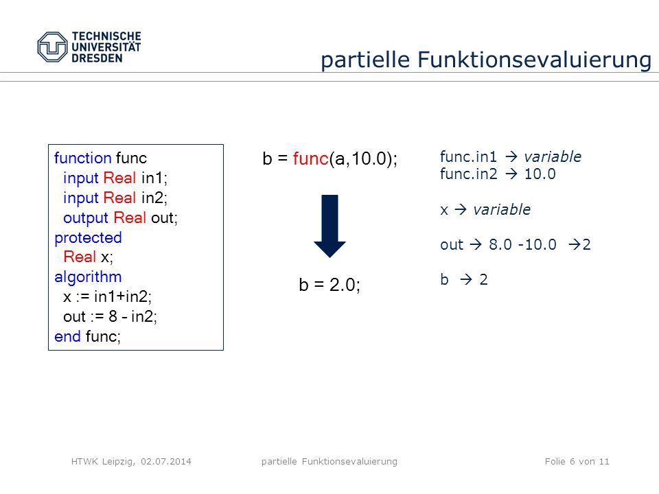 HTWK Leipzig, 02.07.2014partielle FunktionsevaluierungFolie 6 von 11 partielle Funktionsevaluierung function func input Real in1; input Real in2; output Real out; protected Real x; algorithm x := in1+in2; out := 8 – in2; end func; func.in1  variable func.in2  10.0 x  variable out  8.0 -10.0  2 b  2 b = func(a,10.0); b = 2.0;