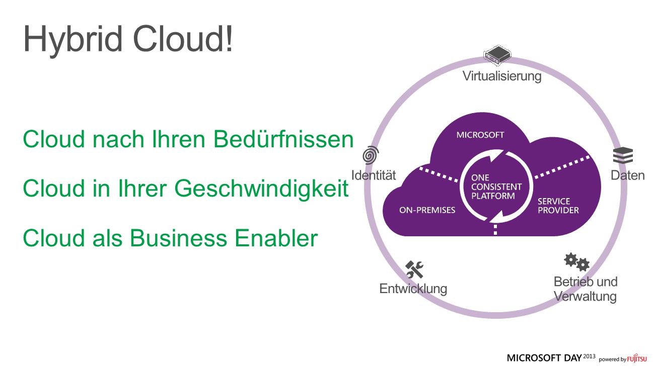 Cloud nach Ihren Bedürfnissen Cloud in Ihrer Geschwindigkeit Cloud als Business Enabler