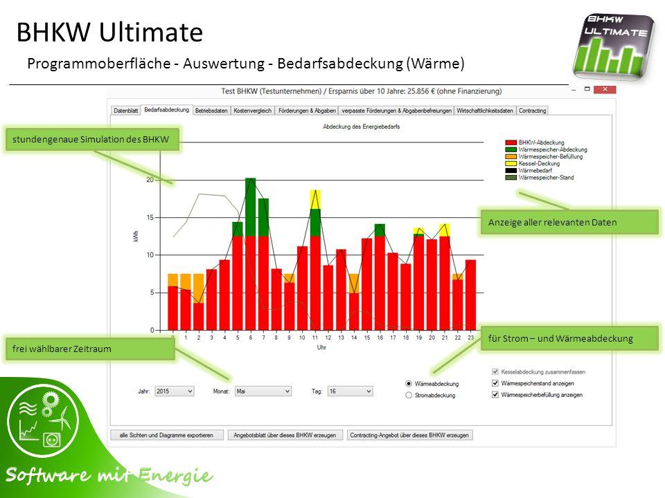 BHKW Ultimate Programmoberfläche - Auswertung - Bedarfsabdeckung (Wärme) stundengenaue Simulation des BHKW Anzeige aller relevanten Daten frei wählbar