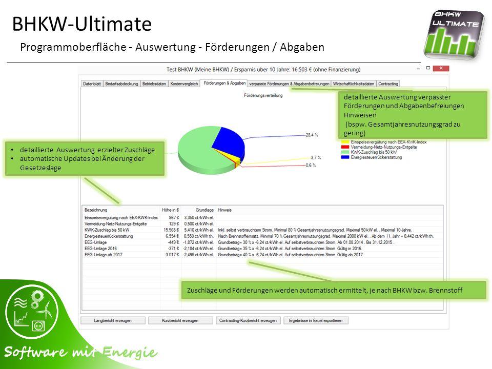 BHKW-Ultimate Programmoberfläche - Auswertung - Förderungen / Abgaben Zuschläge und Förderungen werden automatisch ermittelt, je nach BHKW bzw. Brenns
