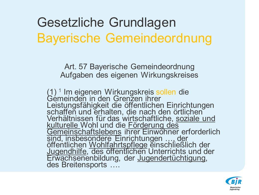 Gesetzliche Grundlagen Bayerische Gemeindeordnung Art. 57 Bayerische Gemeindeordnung Aufgaben des eigenen Wirkungskreises (1) 1 Im eigenen Wirkungskre