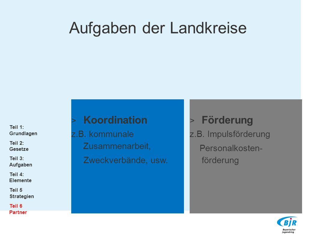  Koordination z.B. kommunale Zusammenarbeit, Zweckverbände, usw.  Förderung z.B. Impulsförderung Personalkosten- förderung Teil 1: Grundlagen Teil 2