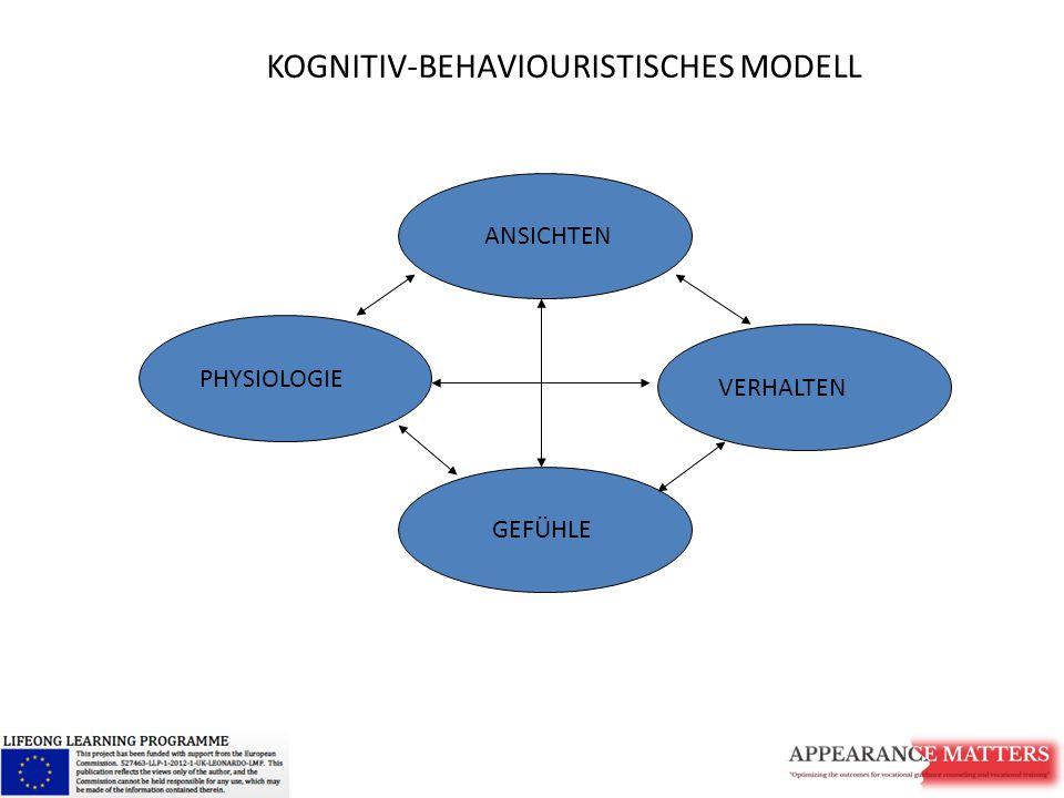 ANSICHTEN VERHALTEN GEFÜHLE PHYSIOLOGIE KOGNITIV-BEHAVIOURISTISCHES MODELL