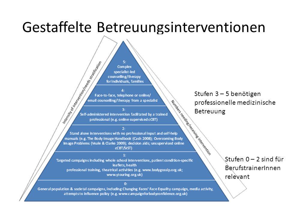 Gestaffelte Betreuungsinterventionen Stufen 0 – 2 sind für BerufstrainerInnen relevant Stufen 3 – 5 benötigen professionelle medizinische Betreuung