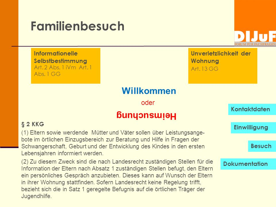 Familienbesuch Informationelle Selbstbestimmung Art. 2 Abs. 1 iVm Art. 1 Abs. 1 GG § 2 KKG (1) Eltern sowie werdende Mütter und Väter sollen über Leis
