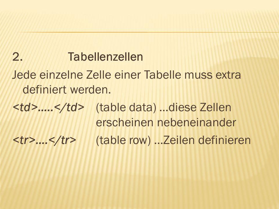 2. Tabellenzellen Jede einzelne Zelle einer Tabelle muss extra definiert werden. ….. (table data) …diese Zellen erscheinen nebeneinander …. (table row