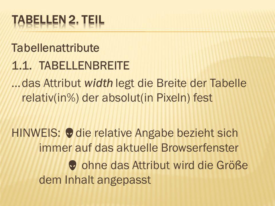 Tabellenattribute 1.1. TABELLENBREITE …das Attribut width legt die Breite der Tabelle relativ(in%) der absolut(in Pixeln) fest HINWEIS:  die relative