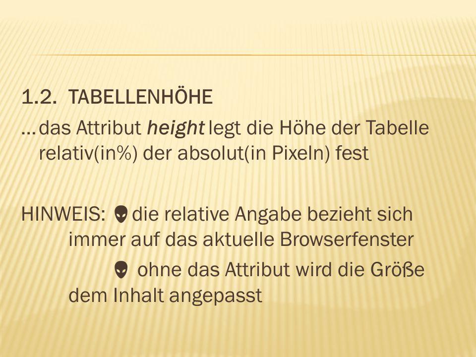 1.2. TABELLENHÖHE …das Attribut height legt die Höhe der Tabelle relativ(in%) der absolut(in Pixeln) fest HINWEIS:  die relative Angabe bezieht sich