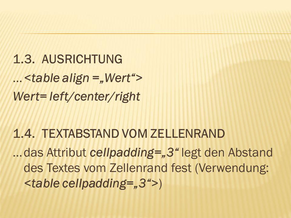 "1.3. AUSRICHTUNG … Wert= left/center/right 1.4. TEXTABSTAND VOM ZELLENRAND …das Attribut cellpadding=""3"" legt den Abstand des Textes vom Zellenrand fe"