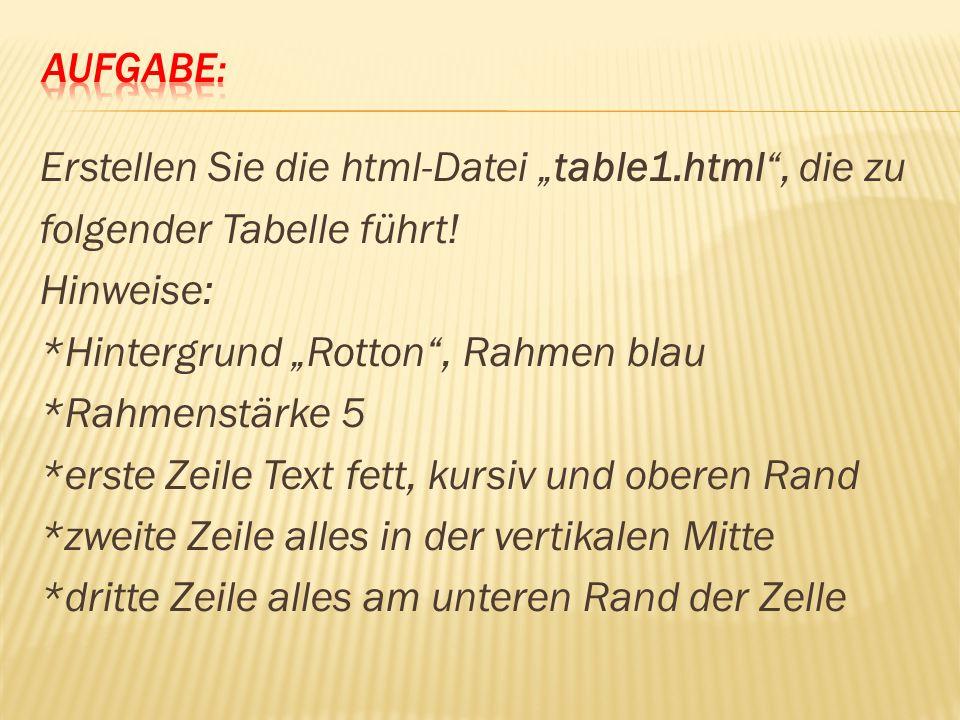 """Erstellen Sie die html-Datei """"table1.html"""", die zu folgender Tabelle führt! Hinweise: *Hintergrund """"Rotton"""", Rahmen blau *Rahmenstärke 5 *erste Zeile"""