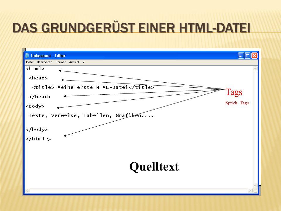 DAS GRUNDGERÜST EINER HTML-DATEI Tags Sprich: Tägs > Quelltext