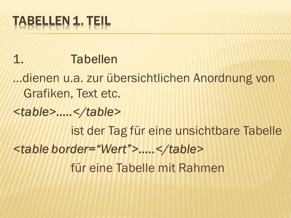 1. Tabellen …dienen u.a. zur übersichtlichen Anordnung von Grafiken, Text etc. ….. ist der Tag für eine unsichtbare Tabelle ….. für eine Tabelle mit R