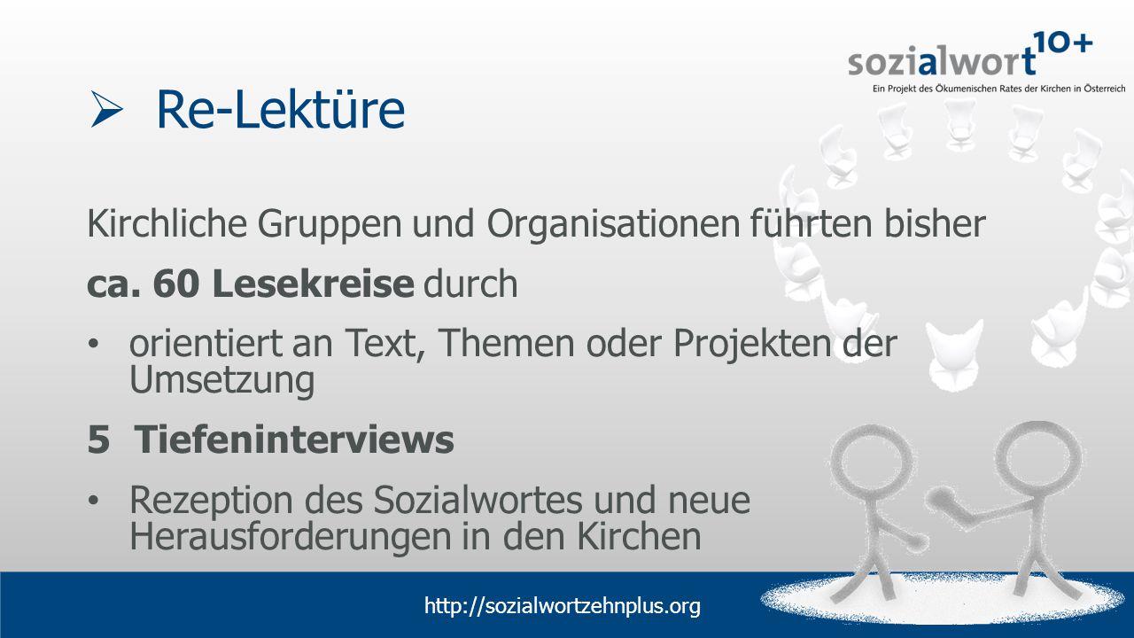 www.sozialwort.at  Re-Lektüre Kirchliche Gruppen und Organisationen führten bisher ca.