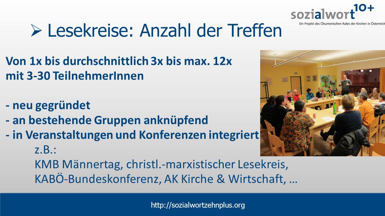 www.sozialwort.at  Lesekreise: Anzahl der Treffen Von 1x bis durchschnittlich 3x bis max.