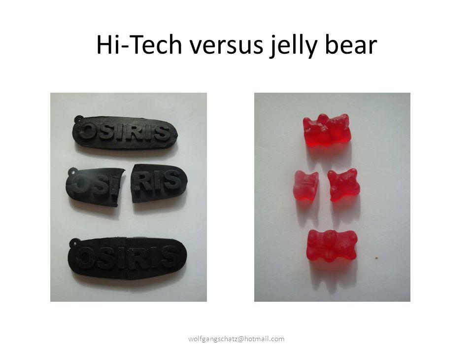 Hi-Tech versus jelly bear wolfgangschatz@hotmail.com