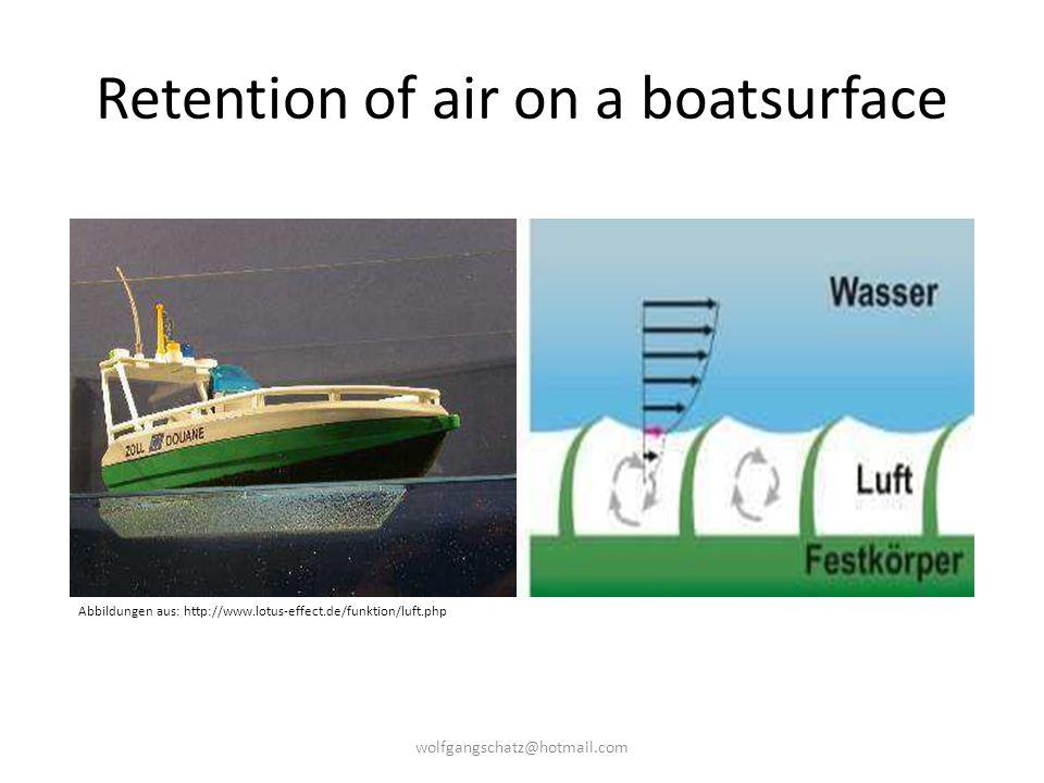Retention of air on a boatsurface Abbildungen aus: http://www.lotus-effect.de/funktion/luft.php wolfgangschatz@hotmail.com
