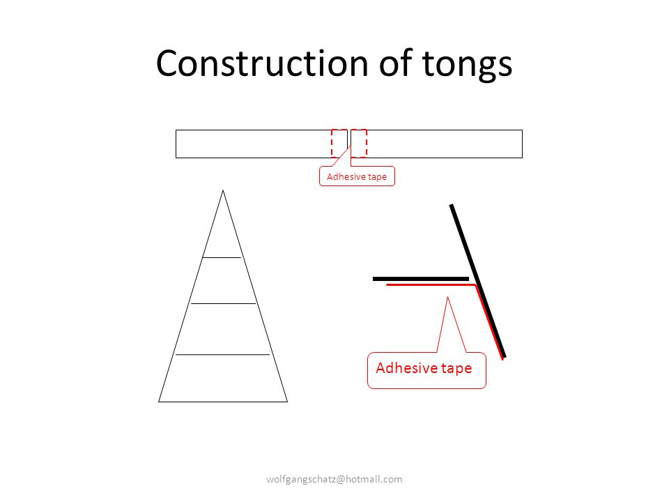 Construction of tongs Adhesive tape wolfgangschatz@hotmail.com