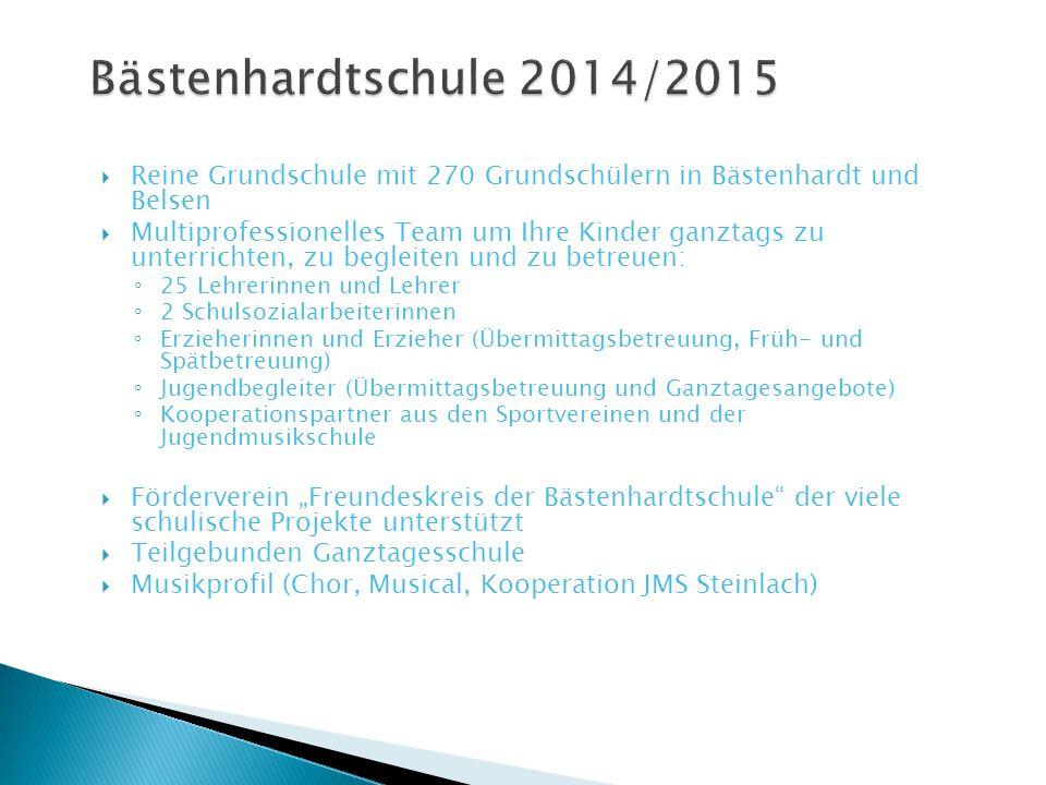  Reine Grundschule mit 270 Grundschülern in Bästenhardt und Belsen  Multiprofessionelles Team um Ihre Kinder ganztags zu unterrichten, zu begleiten
