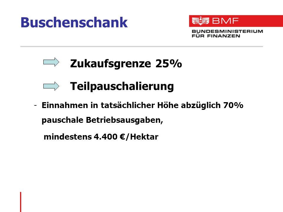 Buschenschank Zukaufsgrenze 25% Teilpauschalierung -Einnahmen in tatsächlicher Höhe abzüglich 70% pauschale Betriebsausgaben, mindestens 4.400 €/Hektar