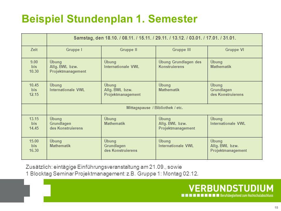 18 Beispiel Stundenplan 1. Semester Zusätzlich: eintägige Einführungsveranstaltung am 21.09., sowie 1 Blocktag Seminar Projektmanagement: z.B. Gruppe