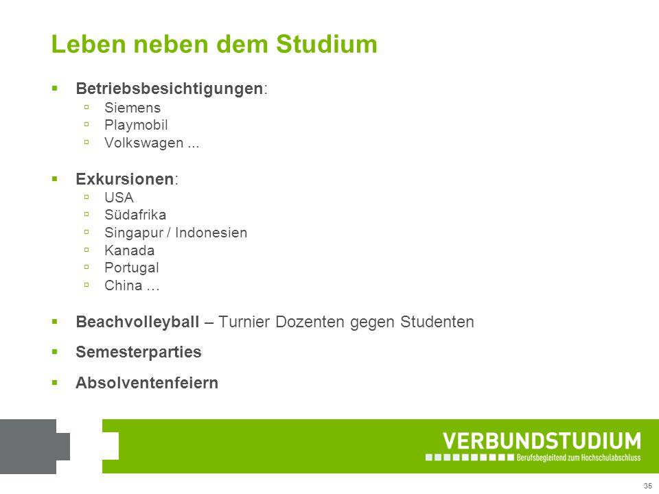 35 Leben neben dem Studium  Betriebsbesichtigungen:  Siemens  Playmobil  Volkswagen...  Exkursionen:  USA  Südafrika  Singapur / Indonesien 