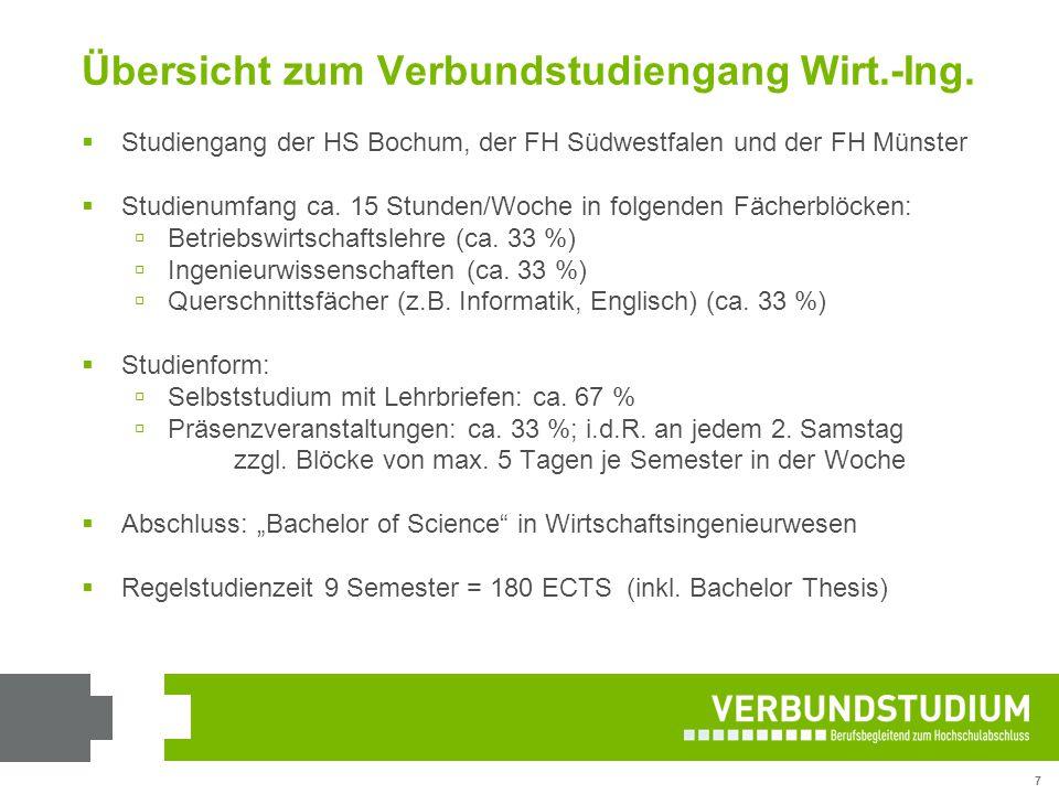 7 Übersicht zum Verbundstudiengang Wirt.-Ing.  Studiengang der HS Bochum, der FH Südwestfalen und der FH Münster  Studienumfang ca. 15 Stunden/Woche