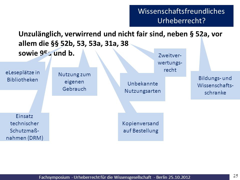 Fachsymposium - Urheberrecht für die Wissensgesellschaft - Berlin 25.10.2012 25 Wissenschaftsfreundliches Urheberrecht? Unzulänglich, verwirrend und n