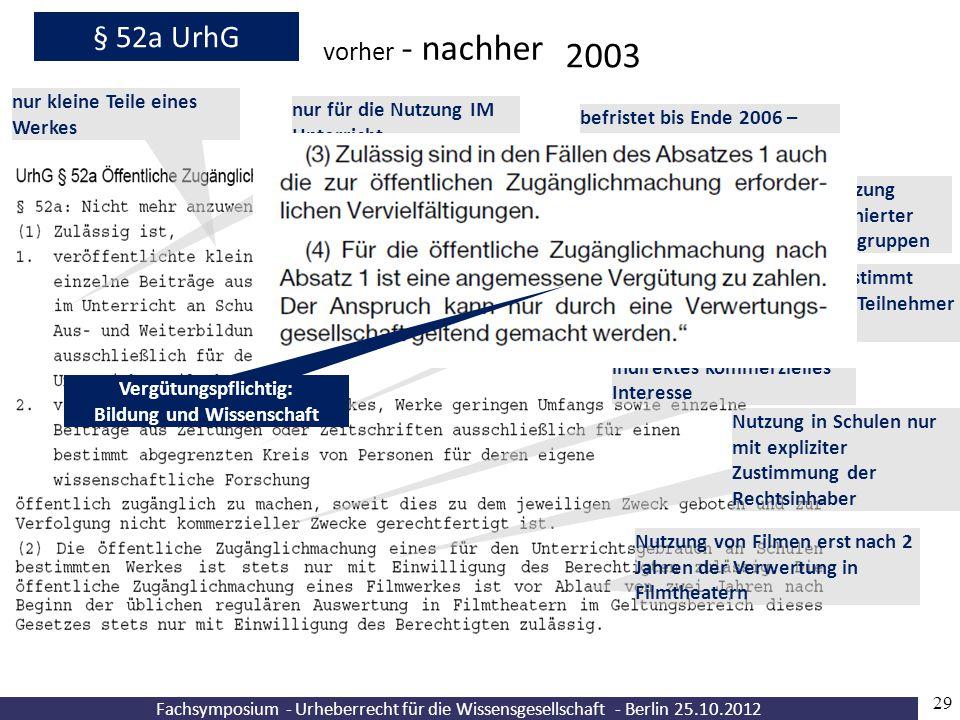 Fachsymposium - Urheberrecht für die Wissensgesellschaft - Berlin 25.10.2012 29 § 52a UrhG vorher - nachher 2003 nur kleine Teile eines Werkes nur für