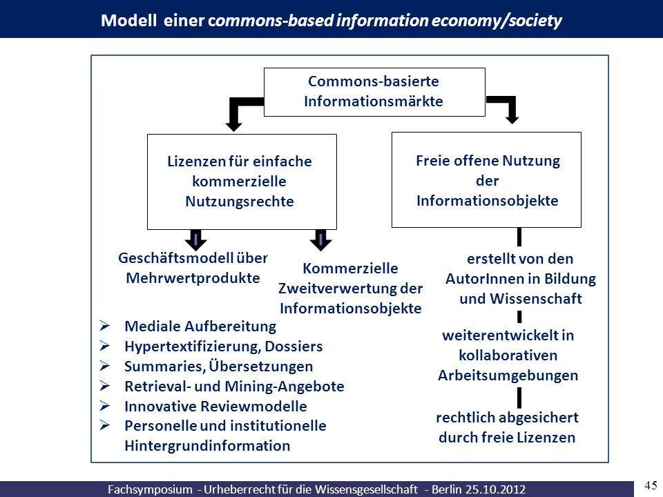 Fachsymposium - Urheberrecht für die Wissensgesellschaft - Berlin 25.10.2012 45 Modell einer commons-based information economy/society Geschäftsmodell