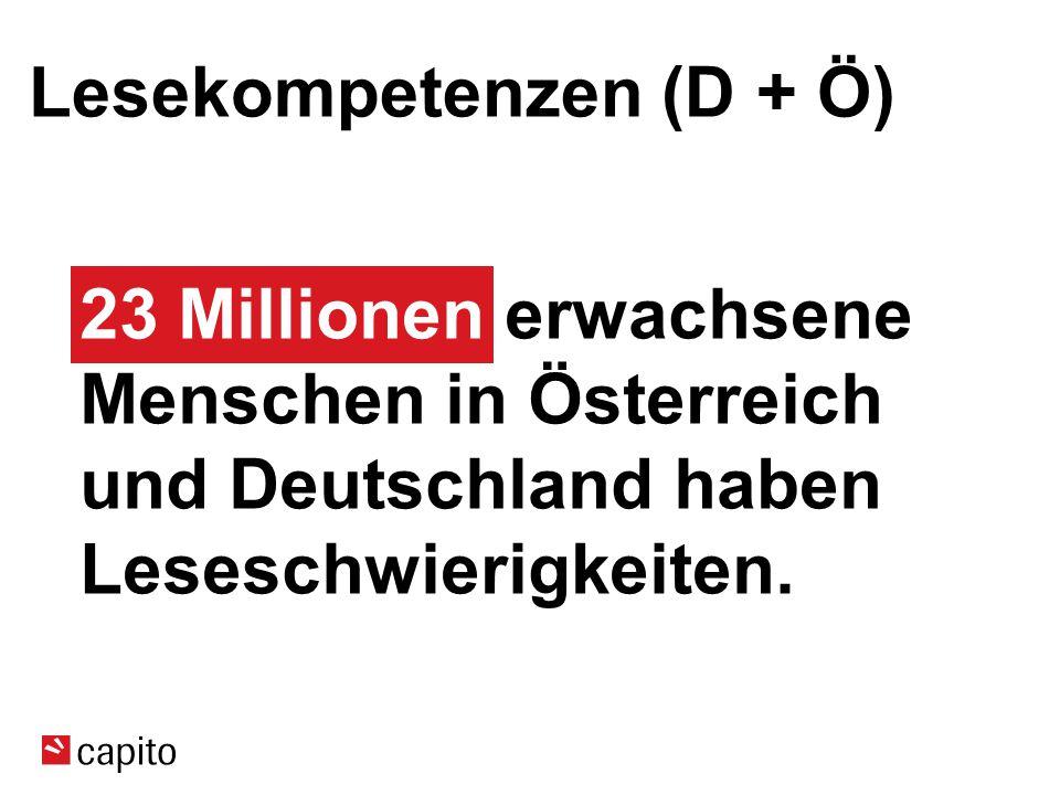 Lesekompetenzen (D + Ö) 23 Millionen erwachsene Menschen in Österreich und Deutschland haben Leseschwierigkeiten.