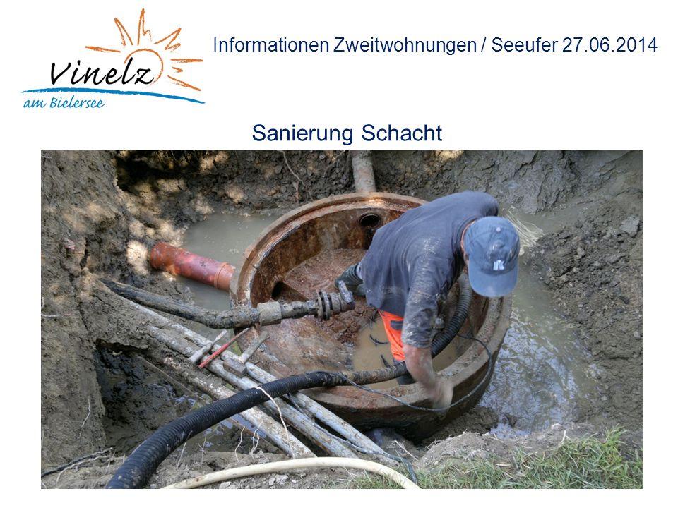 Informationen Zweitwohnungen / Seeufer 27.06.2014 Sanierung Schacht