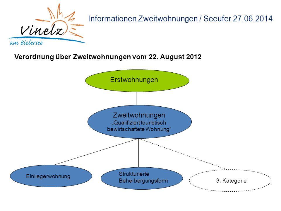 Informationen Zweitwohnungen / Seeufer 27.06.2014 Verordnung über Zweitwohnungen vom 22.