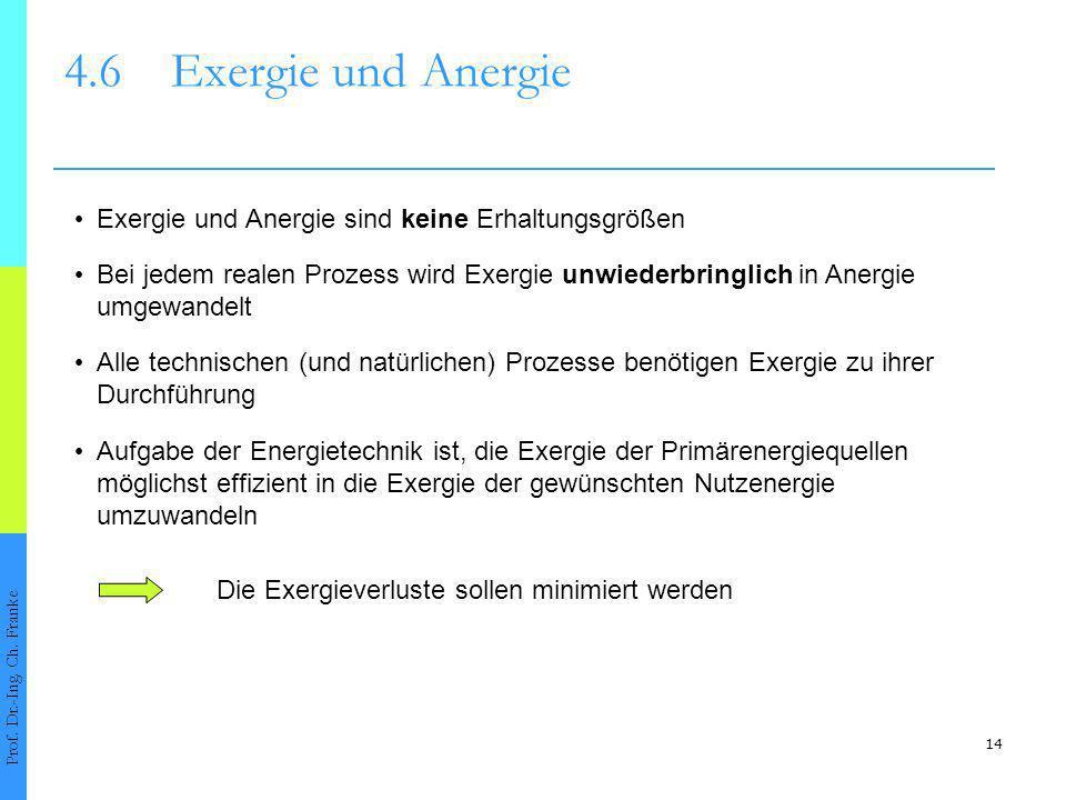 14 4.6Exergie und Anergie Prof.Dr.-Ing. Ch.
